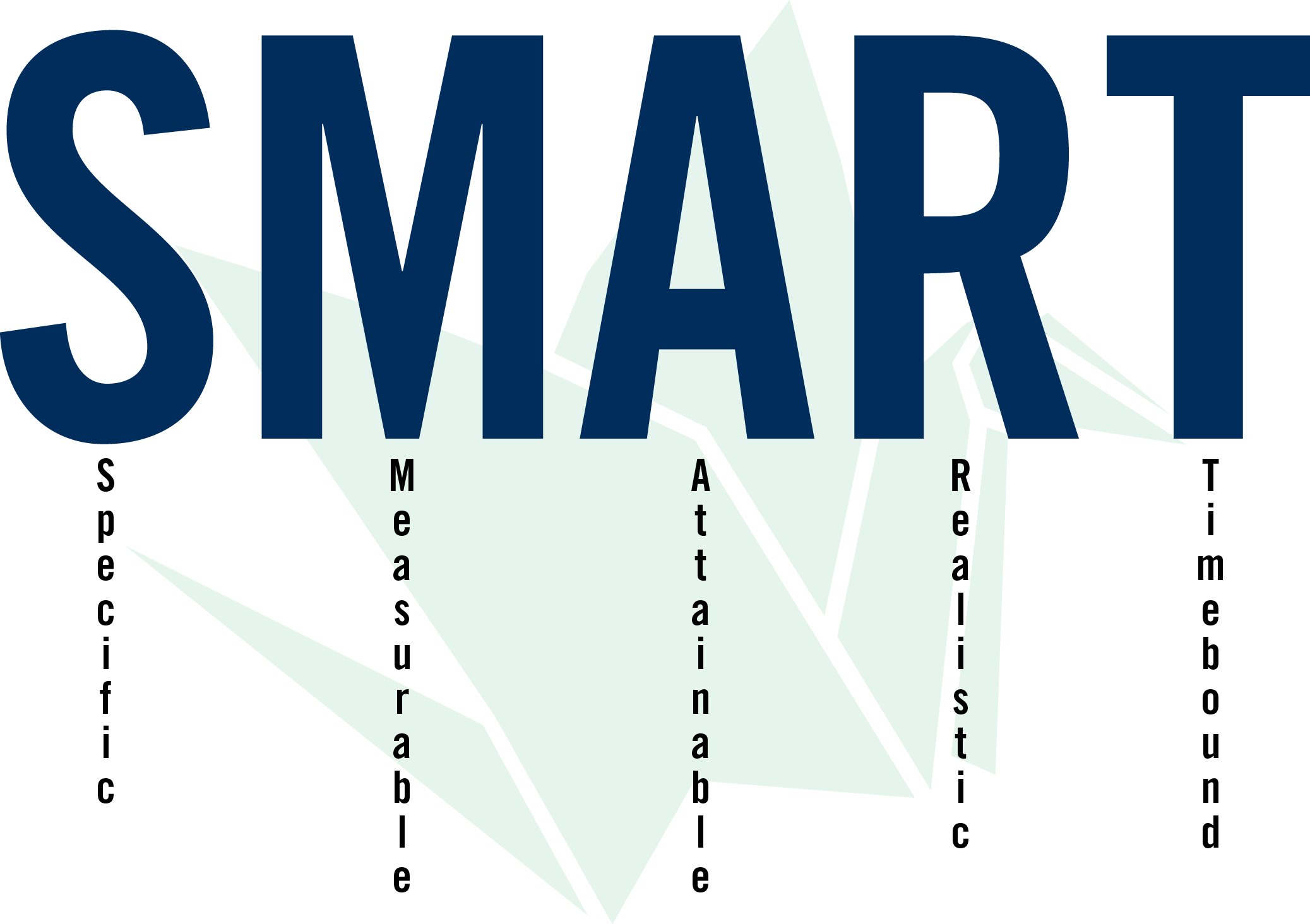 2016 Resolution…Work SMARTER